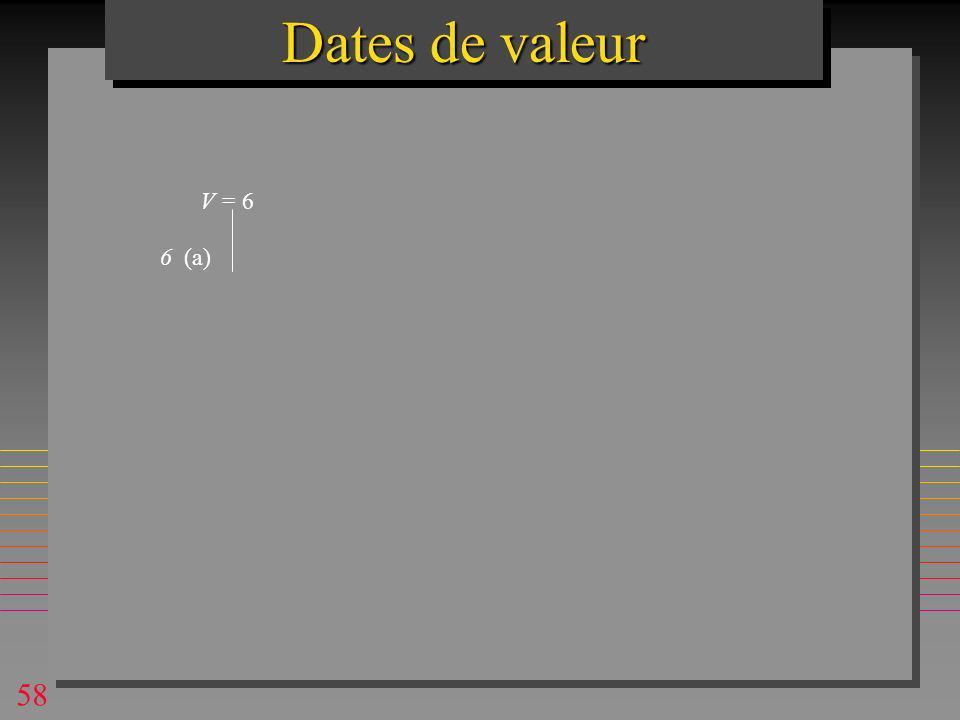 58 6 (a) V = 6 Dates de valeur
