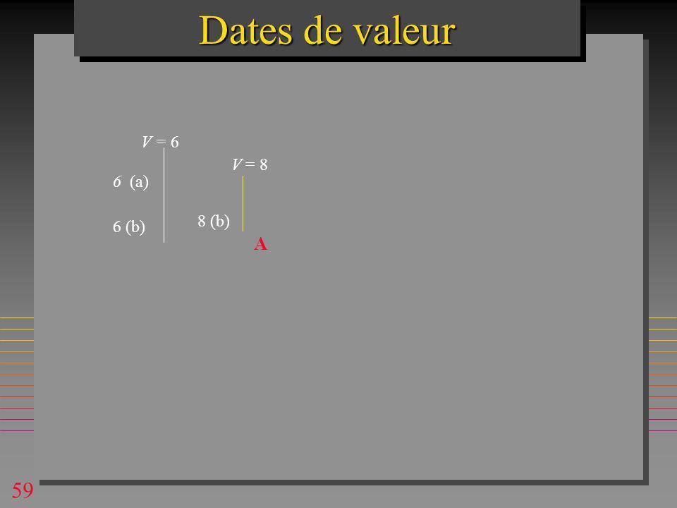59 V = 8 8 (b) 6 (a) V = 6 6 (b) A Dates de valeur