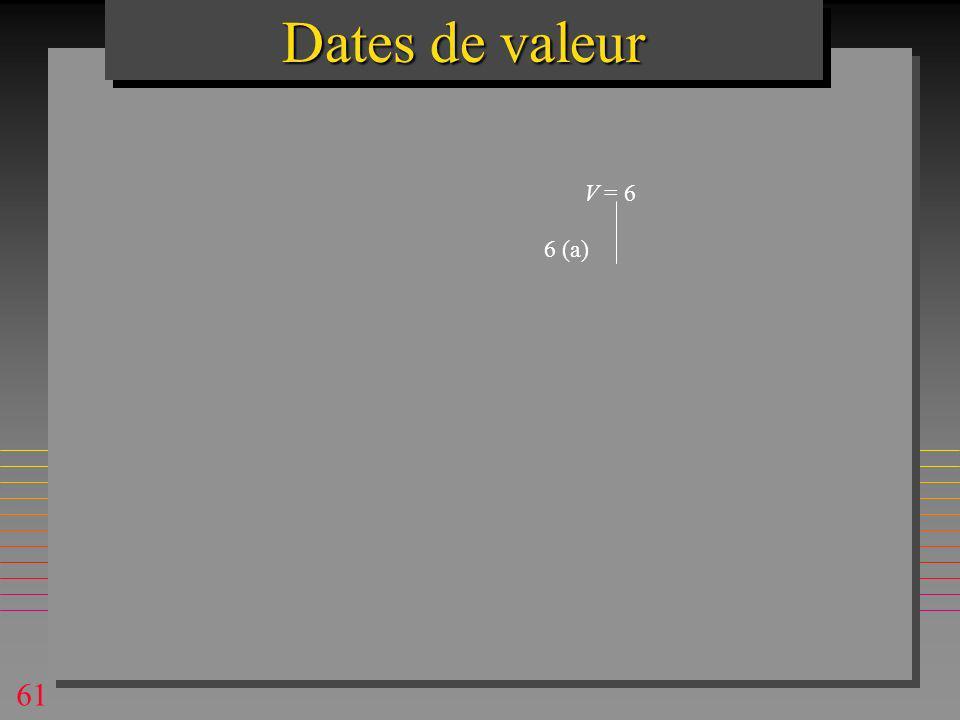 61 6 (a) V = 6 Dates de valeur