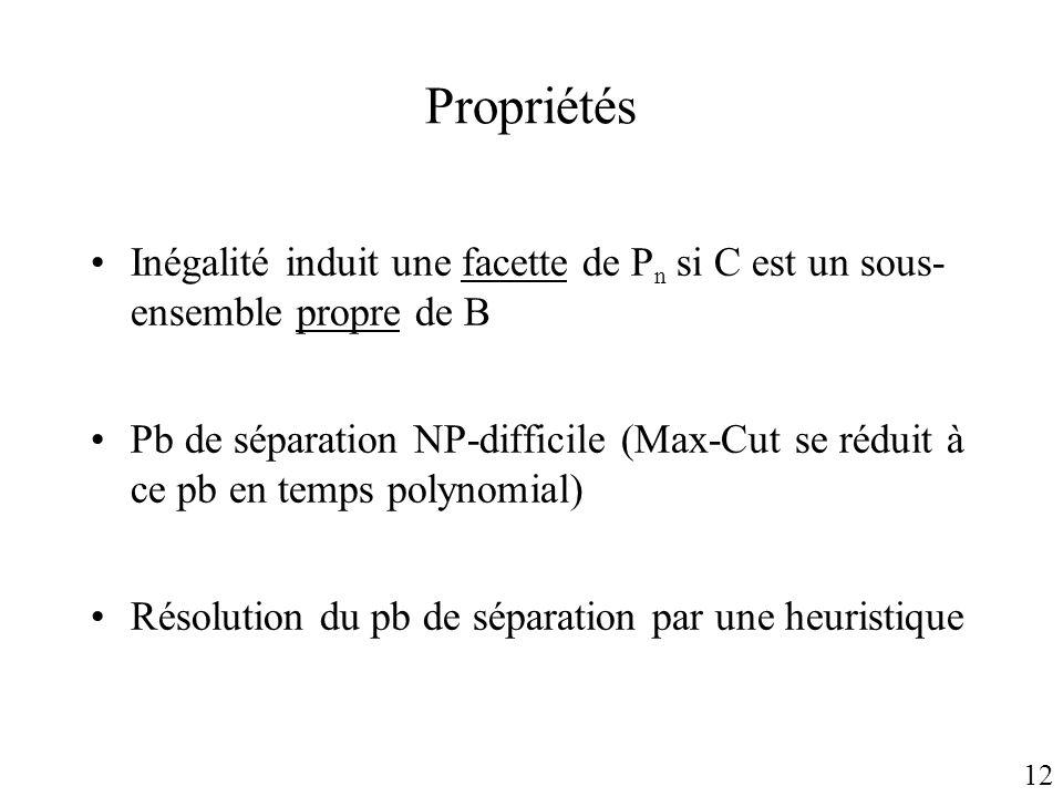 Propriétés Inégalité induit une facette de P n si C est un sous- ensemble propre de B Pb de séparation NP-difficile (Max-Cut se réduit à ce pb en temp