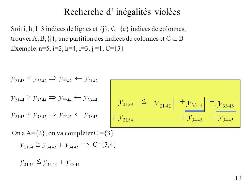 Recherche d inégalités violées Soit i, h, l 3 indices de lignes et {j}, C={c} indices de colonnes, trouver A, B,{j}, une partition des indices de colo