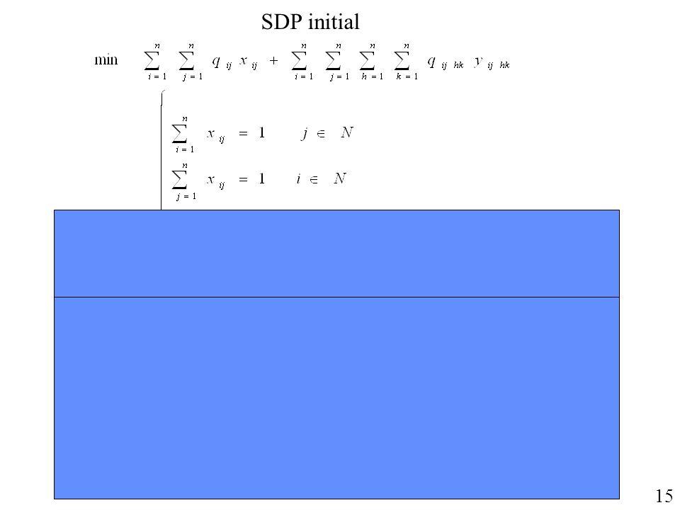 SDP initial 15