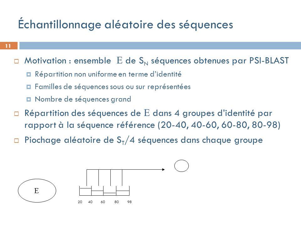 11 Échantillonnage aléatoire des séquences Motivation : ensemble de S N séquences obtenues par PSI-BLAST Répartition non uniforme en terme didentité Familles de séquences sous ou sur représentées Nombre de séquences grand Répartition des séquences de dans 4 groupes didentité par rapport à la séquence référence (20-40, 40-60, 60-80, 80-98) Piochage aléatoire de S T /4 séquences dans chaque groupe 20 40 60 80 98