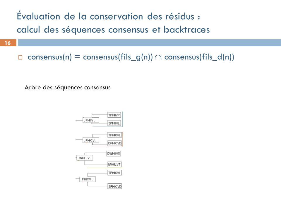 16 Évaluation de la conservation des résidus : calcul des séquences consensus et backtraces consensus(n) = consensus(fils_g(n)) consensus(fils_d(n)) Arbre des séquences consensus