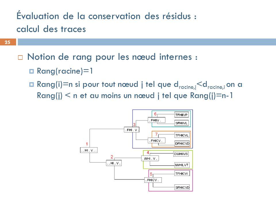 25 Évaluation de la conservation des résidus : calcul des traces Notion de rang pour les nœud internes : Rang(racine)=1 Rang(i)=n si pour tout nœud j tel que d racine,j <d racine,i on a Rang(j) < n et au moins un nœud j tel que Rang(j)=n-1