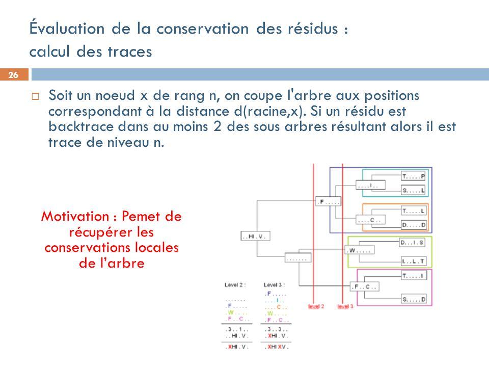 26 Évaluation de la conservation des résidus : calcul des traces Soit un noeud x de rang n, on coupe l arbre aux positions correspondant à la distance d(racine,x).
