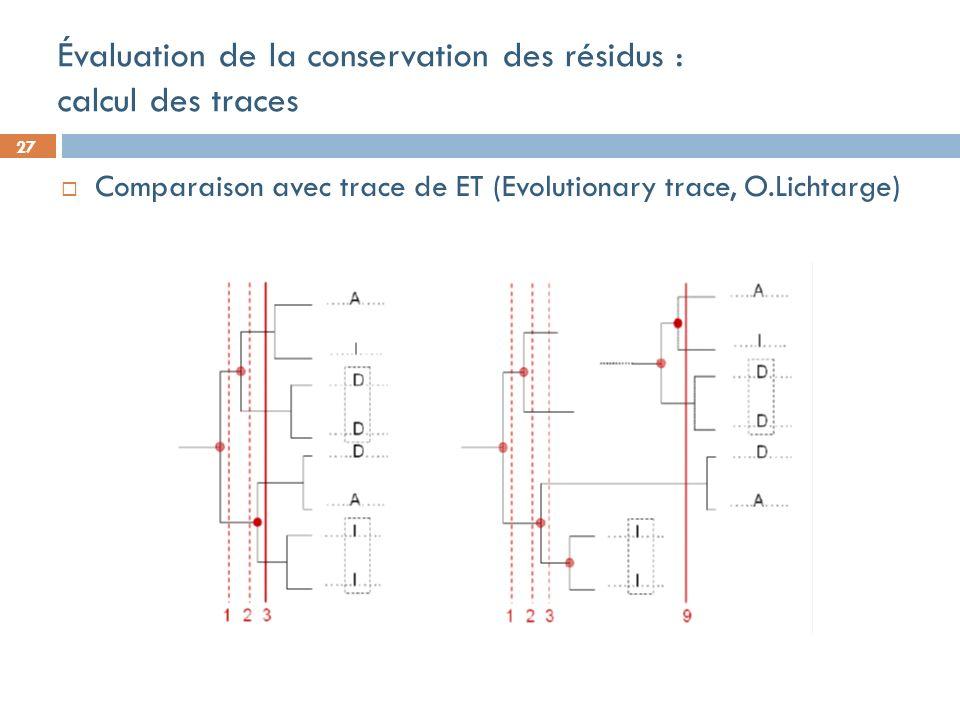 27 Évaluation de la conservation des résidus : calcul des traces Comparaison avec trace de ET (Evolutionary trace, O.Lichtarge)