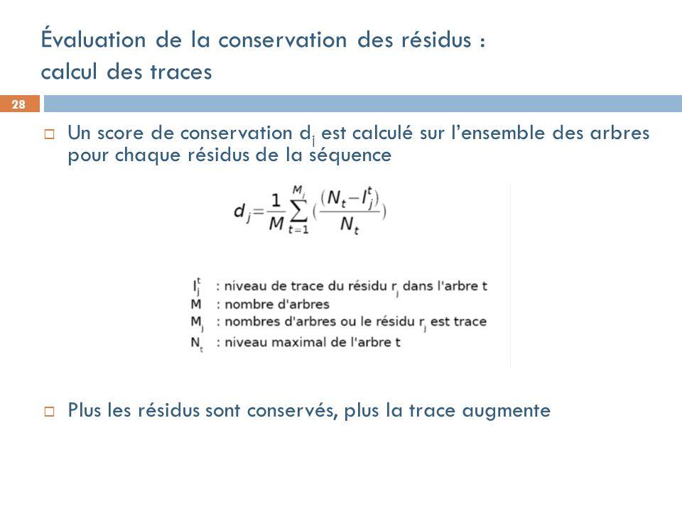 28 Évaluation de la conservation des résidus : calcul des traces Un score de conservation d j est calculé sur lensemble des arbres pour chaque résidus de la séquence Plus les résidus sont conservés, plus la trace augmente