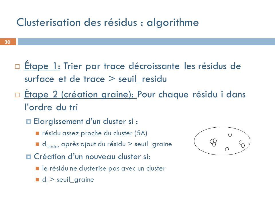 30 Clusterisation des résidus : algorithme Étape 1: Trier par trace décroissante les résidus de surface et de trace > seuil_residu Étape 2 (création graine): Pour chaque résidu i dans lordre du tri Elargissement dun cluster si : résidu assez proche du cluster (5A) d cluster après ajout du résidu > seuil_graine Création dun nouveau cluster si: le résidu ne clusterise pas avec un cluster d i > seuil_graine