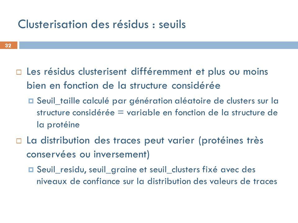 32 Clusterisation des résidus : seuils Les résidus clusterisent différemment et plus ou moins bien en fonction de la structure considérée Seuil_taille calculé par génération aléatoire de clusters sur la structure considérée = variable en fonction de la structure de la protéine La distribution des traces peut varier (protéines très conservées ou inversement) Seuil_residu, seuil_graine et seuil_clusters fixé avec des niveaux de confiance sur la distribution des valeurs de traces