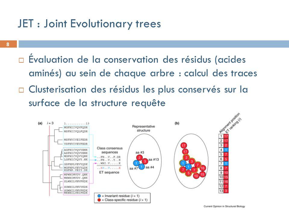 8 JET : Joint Evolutionary trees Évaluation de la conservation des résidus (acides aminés) au sein de chaque arbre : calcul des traces Clusterisation des résidus les plus conservés sur la surface de la structure requête