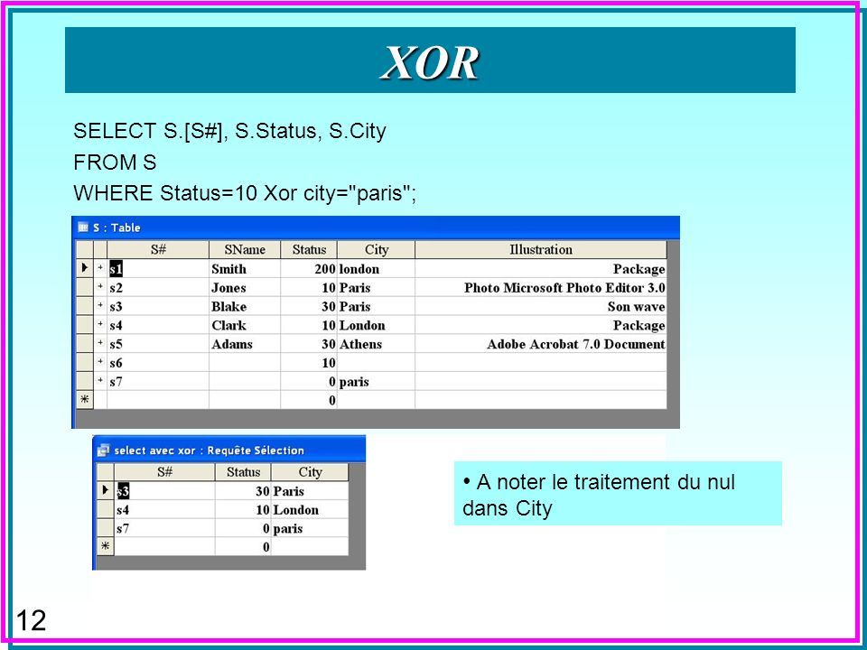 12 XOR SELECT S.[S#], S.Status, S.City FROM S WHERE Status=10 Xor city= paris ; A noter le traitement du nul dans City