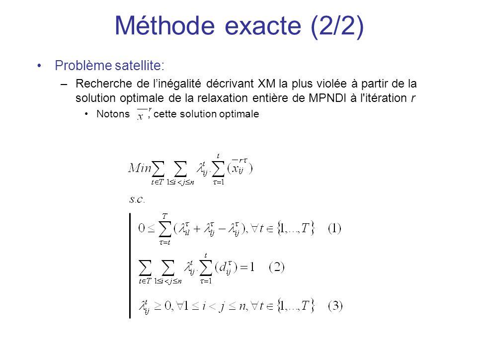 Méthode exacte (2/2) Problème satellite: –Recherche de linégalité décrivant XM la plus violée à partir de la solution optimale de la relaxation entière de MPNDI à l itération r Notons, cette solution optimale