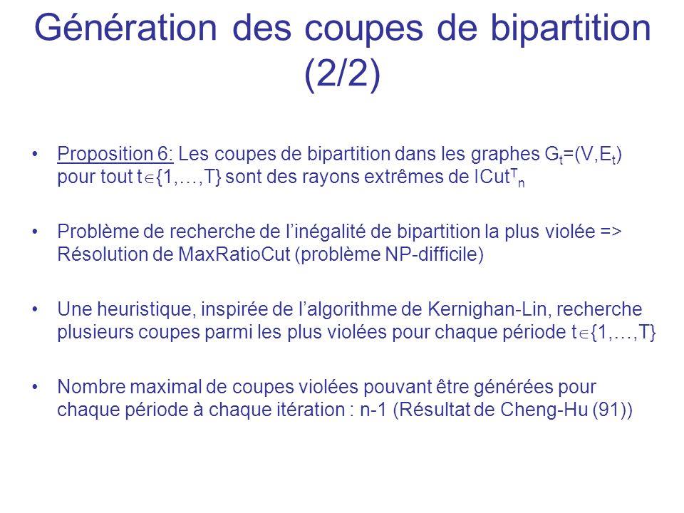 Proposition 6: Les coupes de bipartition dans les graphes G t =(V,E t ) pour tout t {1,…,T} sont des rayons extrêmes de ICut T n Problème de recherche de linégalité de bipartition la plus violée => Résolution de MaxRatioCut (problème NP-difficile) Une heuristique, inspirée de lalgorithme de Kernighan-Lin, recherche plusieurs coupes parmi les plus violées pour chaque période t {1,…,T} Nombre maximal de coupes violées pouvant être générées pour chaque période à chaque itération : n-1 (Résultat de Cheng-Hu (91)) Génération des coupes de bipartition (2/2)