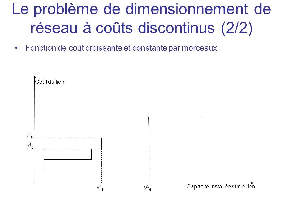 Fonction de coût croissante et constante par morceaux Coût du lien Capacité installée sur le lien v4ev4e v5ev5e 5 e 4 e Le problème de dimensionnement de réseau à coûts discontinus (2/2)