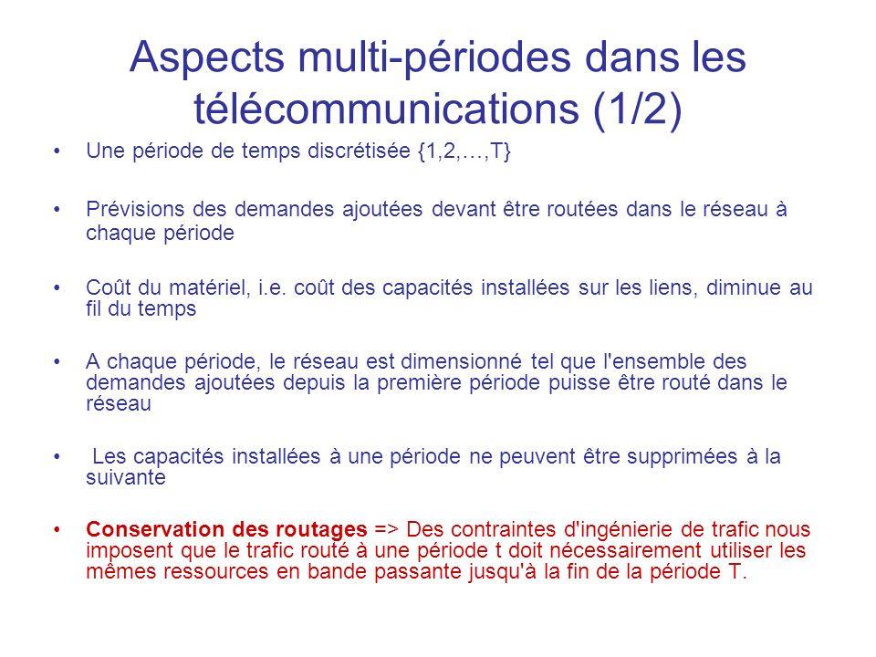 Aspects multi-périodes dans les télécommunications (1/2) Une période de temps discrétisée {1,2,…,T} Prévisions des demandes ajoutées devant être routées dans le réseau à chaque période Coût du matériel, i.e.