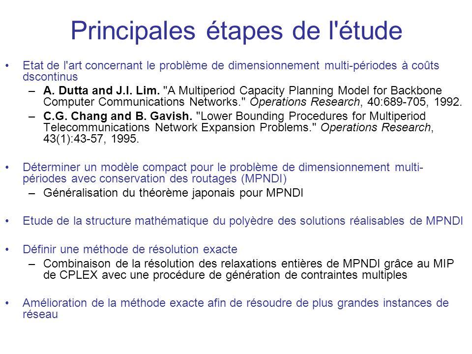 Principales étapes de l étude Etat de l art concernant le problème de dimensionnement multi-périodes à coûts dscontinus –A.