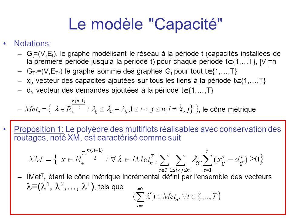 Le modèle Capacité Notations: –G t =(V,E t ), le graphe modélisant le réseau à la période t (capacités installées de la première période jusquà la période t) pour chaque période t {1,…T}, |V|=n –G T* =(V,E T* ) le graphe somme des graphes G t pour tout t {1,…,T} –x t, vecteur des capacités ajoutées sur tous les liens à la période t {1,…,T} –d t, vecteur des demandes ajoutées à la période t {1,…,T} –, le cône métrique Proposition 1: Le polyèdre des multiflots réalisables avec conservation des routages, noté XM, est caractérisé comme suit –IMet T n étant le cône métrique incrémental défini par lensemble des vecteurs =( 1, 2,…, T ), tels que