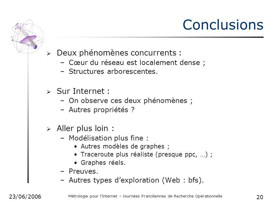 20 23/06/2006 Métrologie pour lInternet – Journées Franciliennes de Recherche Opérationnelle Conclusions Deux phénomènes concurrents : –Cœur du réseau est localement dense ; –Structures arborescentes.