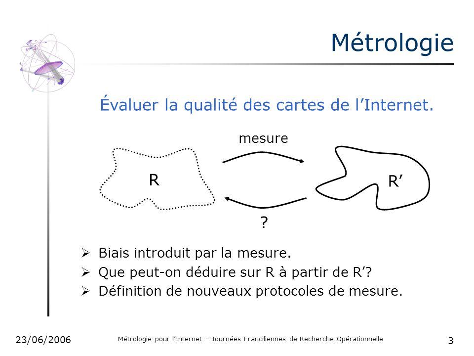 3 23/06/2006 Métrologie pour lInternet – Journées Franciliennes de Recherche Opérationnelle Métrologie Évaluer la qualité des cartes de lInternet. R R