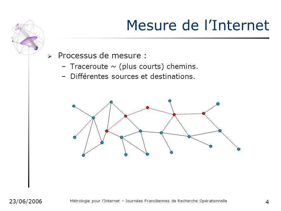 4 23/06/2006 Métrologie pour lInternet – Journées Franciliennes de Recherche Opérationnelle Mesure de lInternet Processus de mesure : –Traceroute ~ (plus courts) chemins.