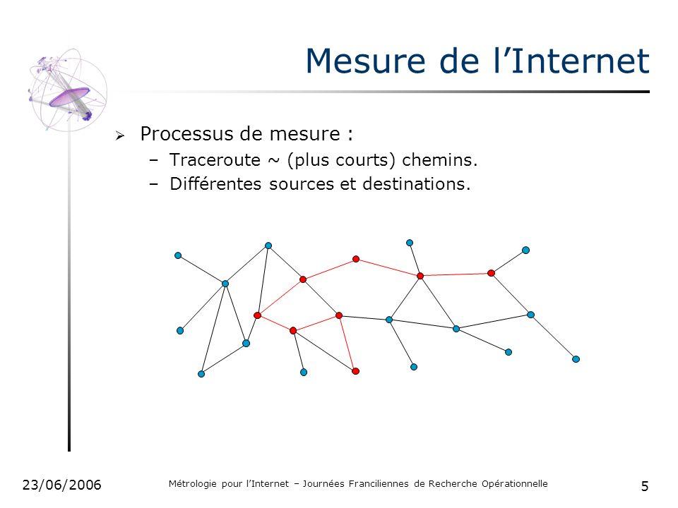 5 23/06/2006 Métrologie pour lInternet – Journées Franciliennes de Recherche Opérationnelle Mesure de lInternet Processus de mesure : –Traceroute ~ (plus courts) chemins.