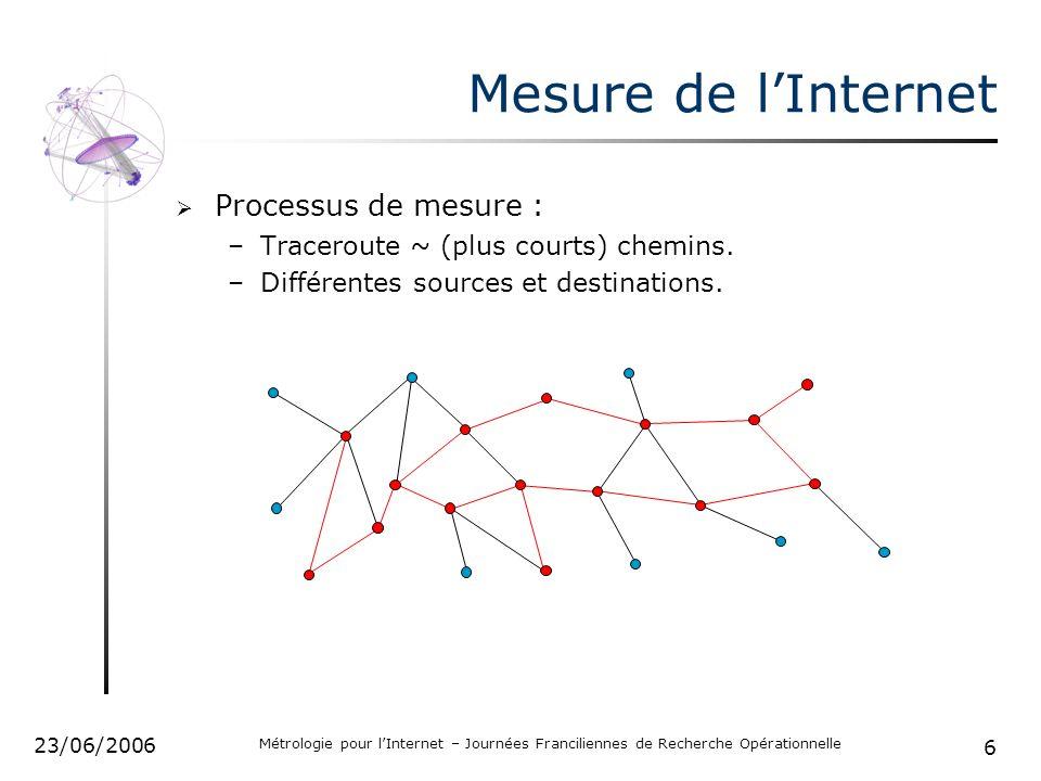 6 23/06/2006 Métrologie pour lInternet – Journées Franciliennes de Recherche Opérationnelle Mesure de lInternet Processus de mesure : –Traceroute ~ (plus courts) chemins.
