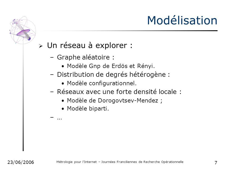 7 23/06/2006 Métrologie pour lInternet – Journées Franciliennes de Recherche Opérationnelle –Graphe aléatoire : Modèle Gnp de Erdös et Rényi. –Distrib