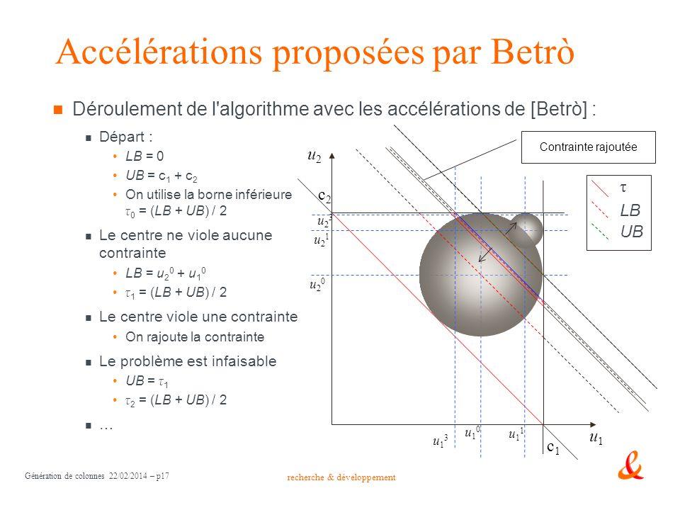 recherche & développement Génération de colonnes 22/02/2014 – p17 Accélérations proposées par Betrò Déroulement de l'algorithme avec les accélérations