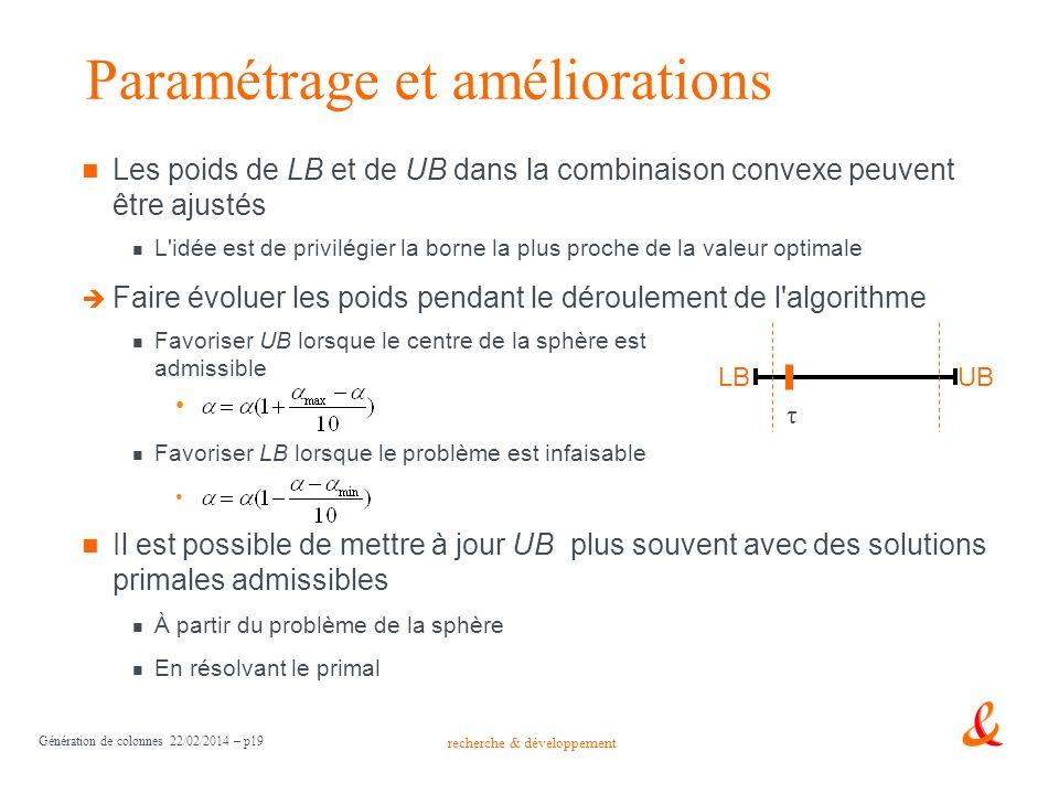 recherche & développement Génération de colonnes 22/02/2014 – p19 Paramétrage et améliorations Les poids de LB et de UB dans la combinaison convexe pe