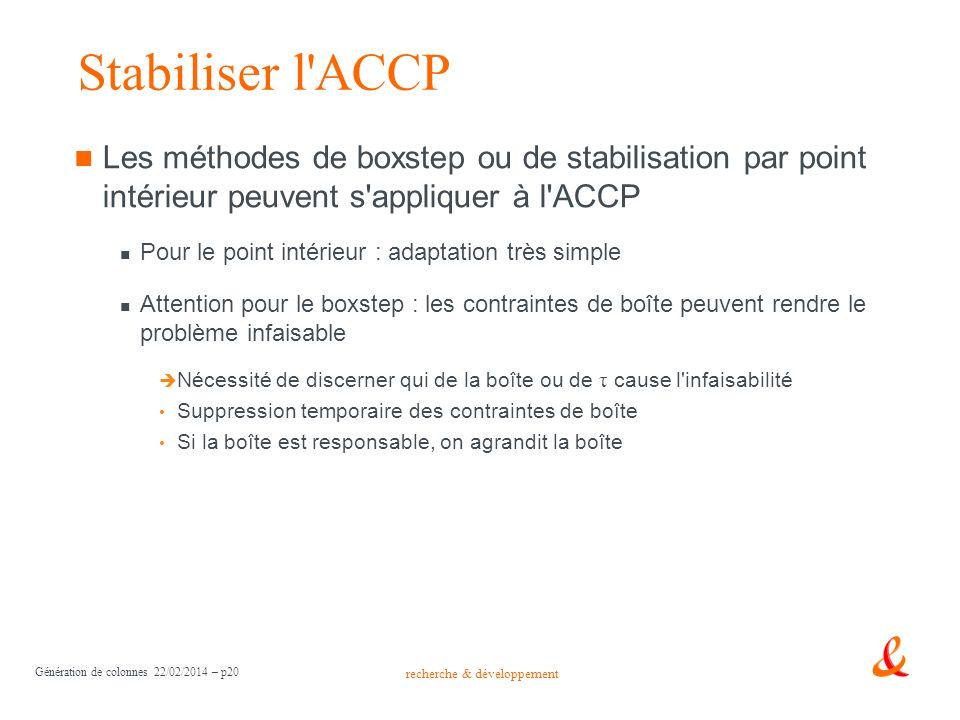 recherche & développement Génération de colonnes 22/02/2014 – p20 Stabiliser l'ACCP Les méthodes de boxstep ou de stabilisation par point intérieur pe