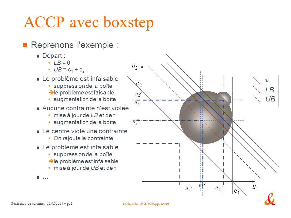recherche & développement Génération de colonnes 22/02/2014 – p21 ACCP avec boxstep Reprenons l'exemple : Départ : LB = 0 UB = c 1 + c 2 Le problème e