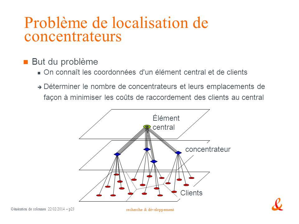 recherche & développement Génération de colonnes 22/02/2014 – p23 Problème de localisation de concentrateurs But du problème On connaît les coordonnée