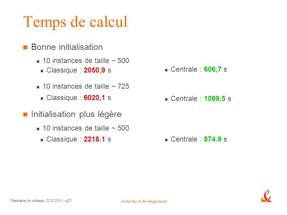 recherche & développement Génération de colonnes 22/02/2014 – p25 Temps de calcul Bonne initialisation 10 instances de taille ~ 500 10 instances de ta
