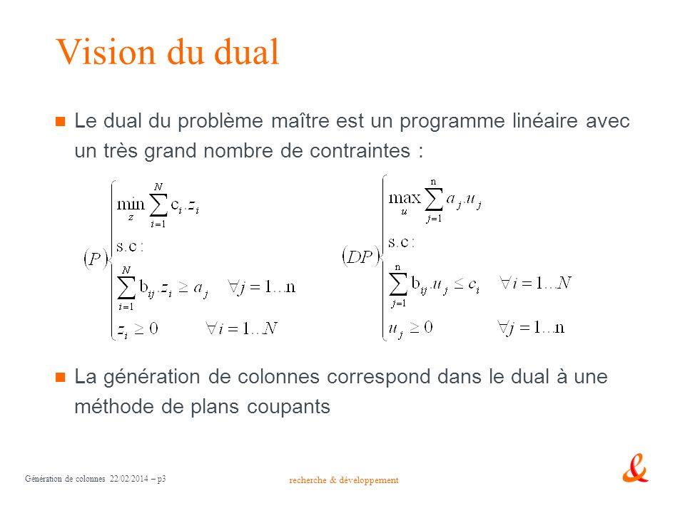 recherche & développement Génération de colonnes 22/02/2014 – p3 Vision du dual Le dual du problème maître est un programme linéaire avec un très gran