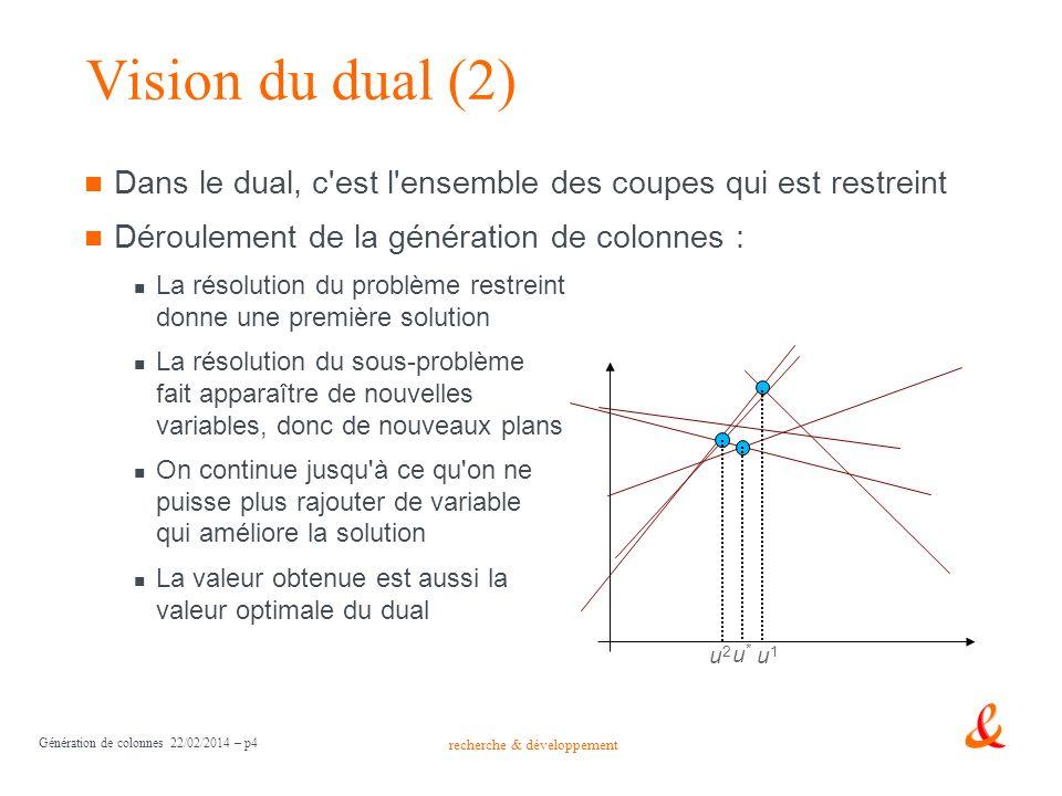 recherche & développement Génération de colonnes 22/02/2014 – p4 Vision du dual (2) Dans le dual, c'est l'ensemble des coupes qui est restreint Déroul