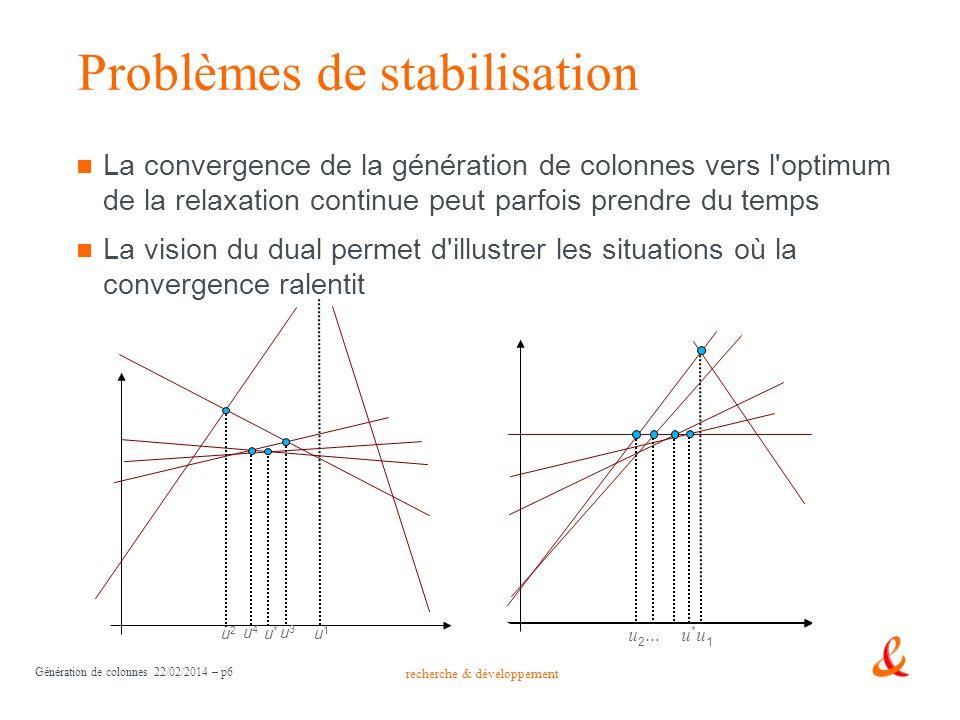 recherche & développement Génération de colonnes 22/02/2014 – p6 Problèmes de stabilisation La convergence de la génération de colonnes vers l'optimum