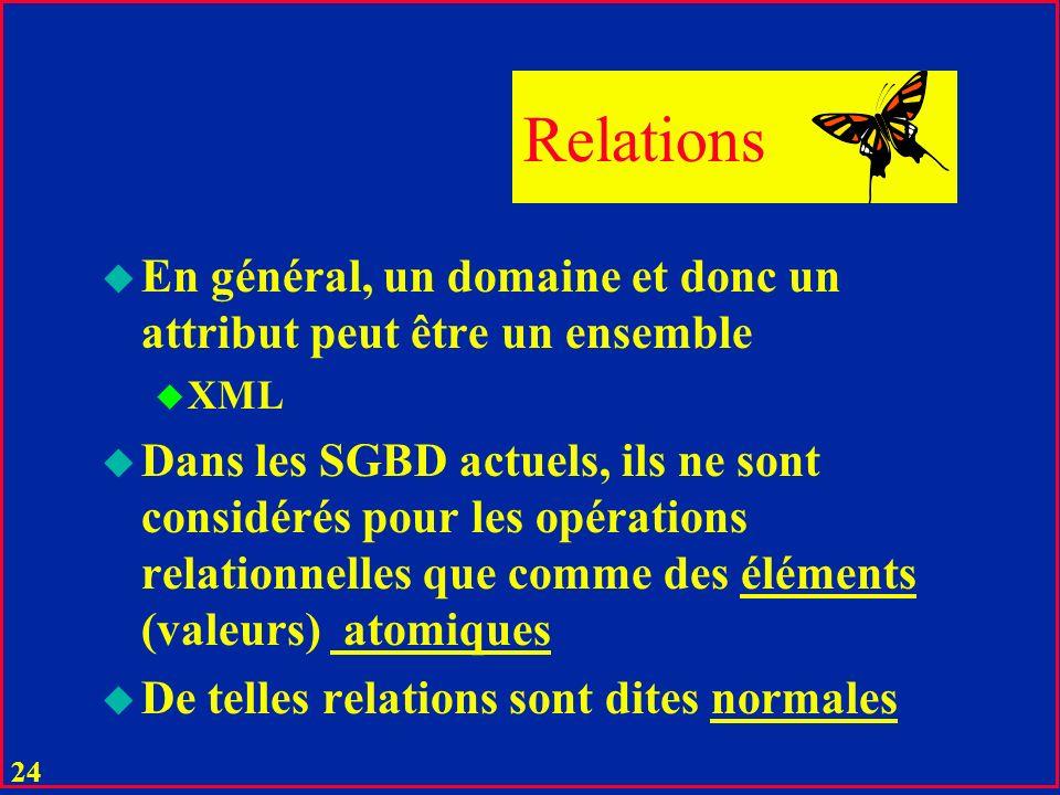 23 u Une relation réelle est définie à partir de ses attributs u Une relation virtuelle (vue) est dérivée (héritée) par une opération relationnelle à