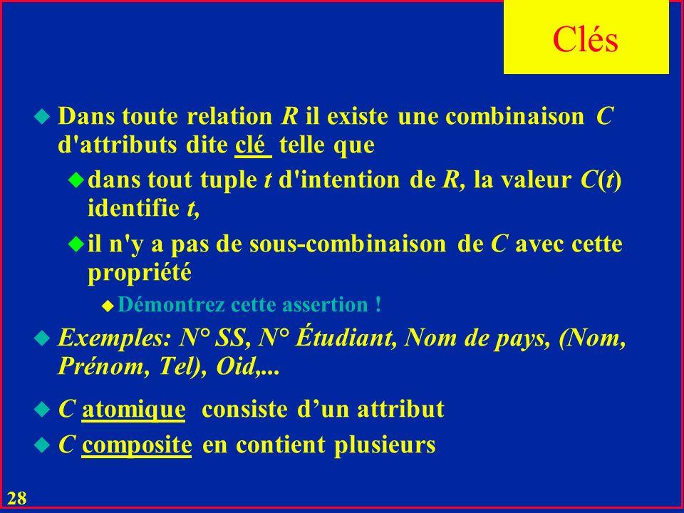 27 u Opérations relationnelles sont définies par les expressions : u d'algèbre relationnelle u de calcul de tuple (de prédicat) (QUEL, ALPHA) u de cal