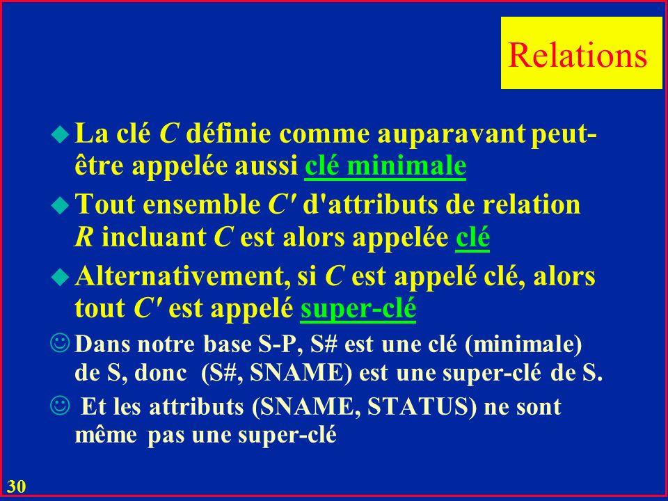 29 u Le choix de C est dicté par l'intention de R u Soit R = Pers (Nom, Prénom, SS#, Tel) u Dans une famille Pers (Nom, Prénom, SS#, Tel) u A la SS Pe