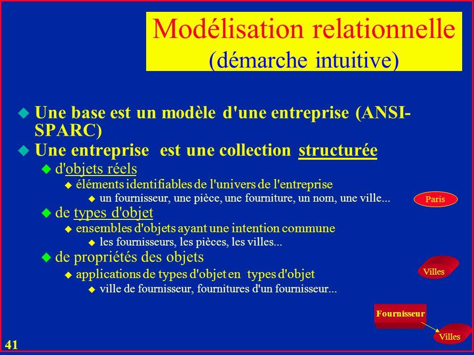 40 On peut interdire en pratique la présence dun nul pour un attribut Dans la définition de lextension de la relation La théorie initiale du modèle re