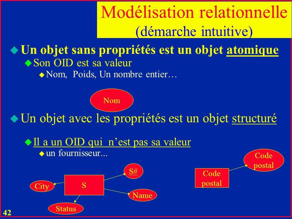 41 u Une base est un modèle d'une entreprise (ANSI- SPARC) u Une entreprise est une collection structurée u d'objets réels u éléments identifiables de