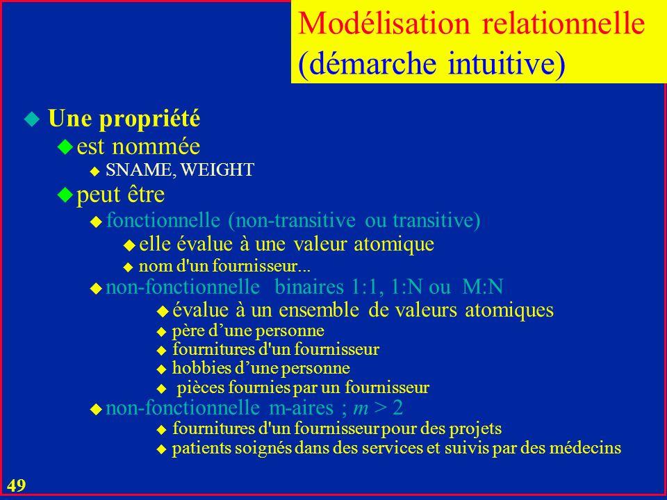 48 Modélisation relationnelle (démarche intuitive) u Une propriété u est nommée u SNAME, WEIGHT u peut être u fonctionnelle (non-transitive ou transit