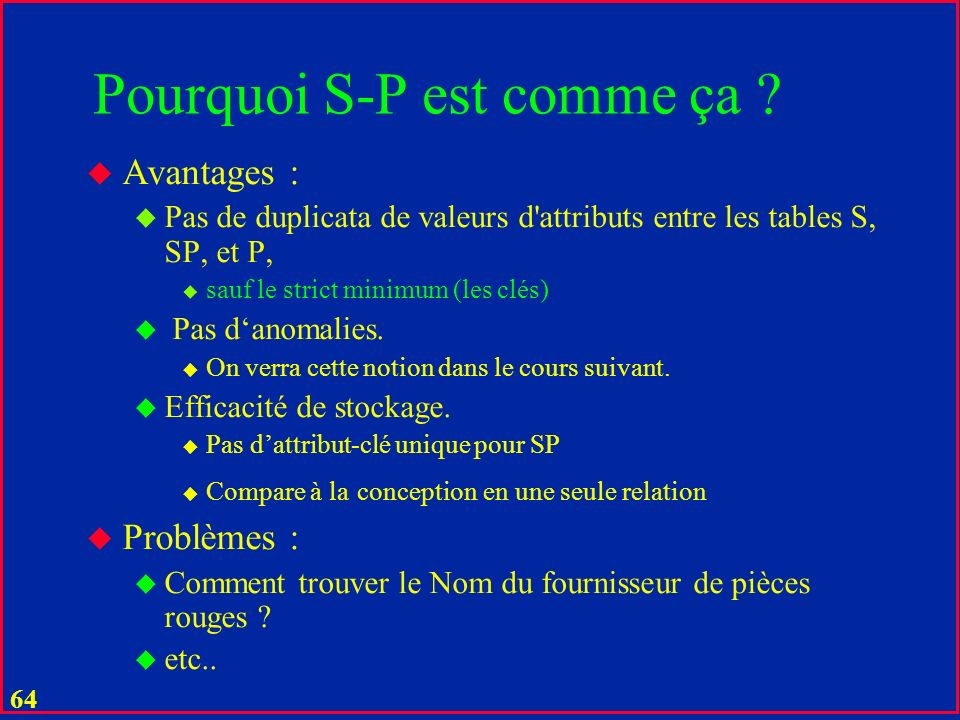 63 Exemple canon S P SP