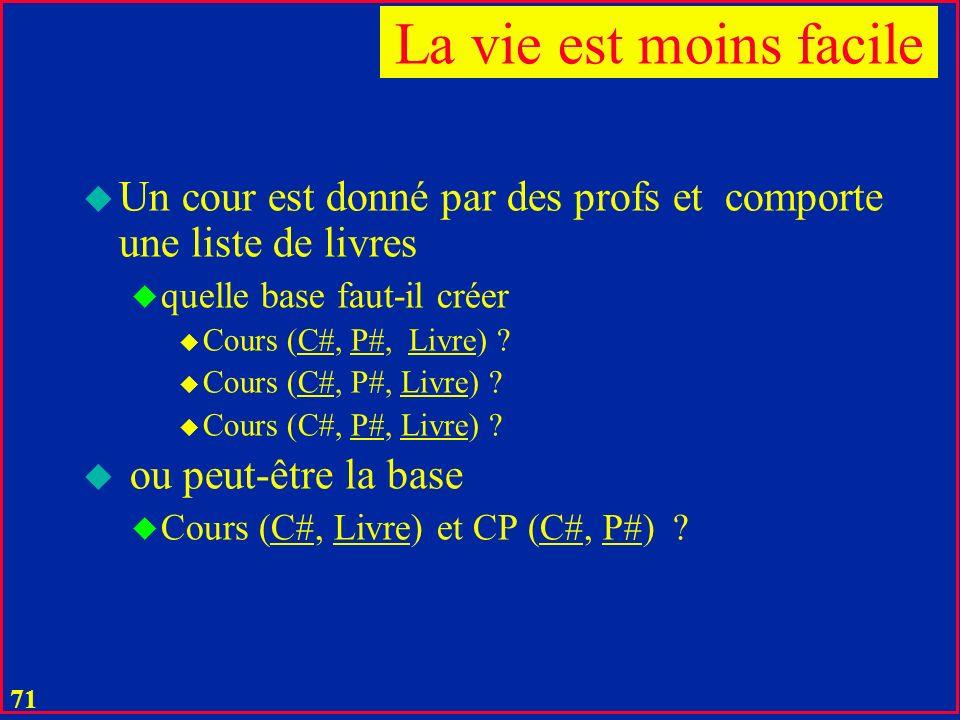 70 u E# et Enom sont des clés candidates pour un étudiant. u Quel schéma choisir pour créer la base des notes des étudiants ? E (E#, Enom, C#, Note) ?