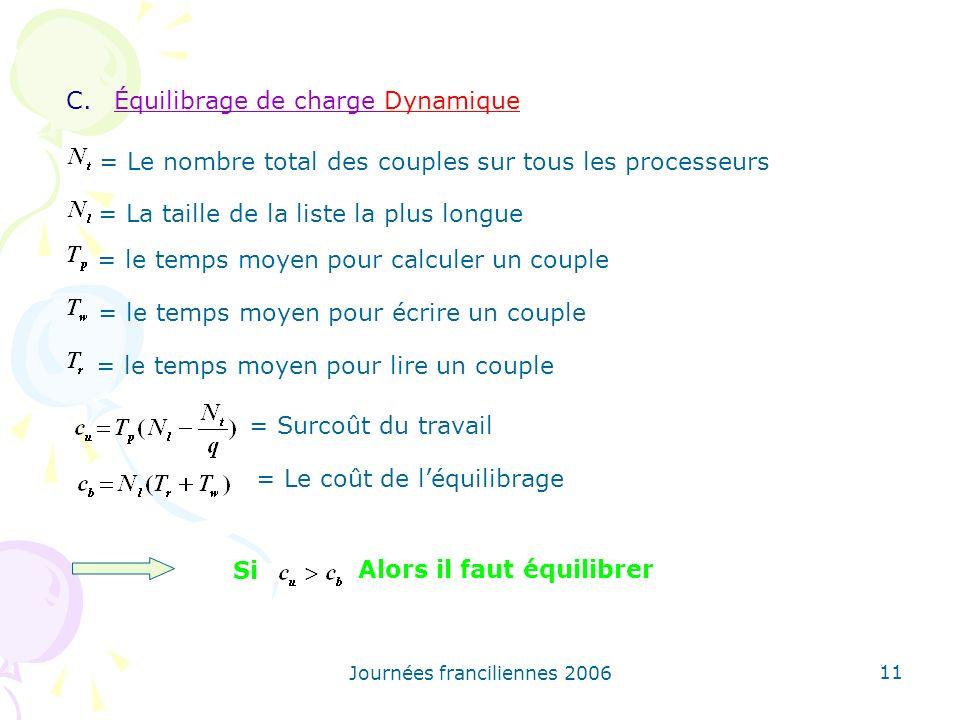 Journées franciliennes 2006 11 C.Équilibrage de charge Dynamique = Le nombre total des couples sur tous les processeurs = La taille de la liste la plu