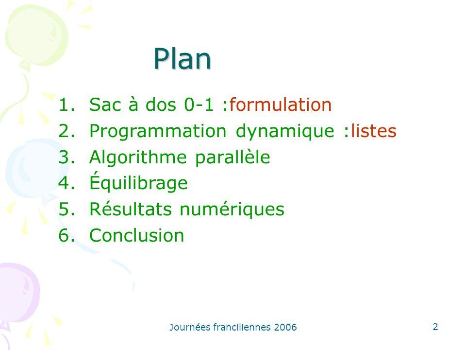 Journées franciliennes 2006 2 Plan 1.Sac à dos 0-1 :formulation 2.Programmation dynamique :listes 3.Algorithme parallèle 4.Équilibrage 5.Résultats num