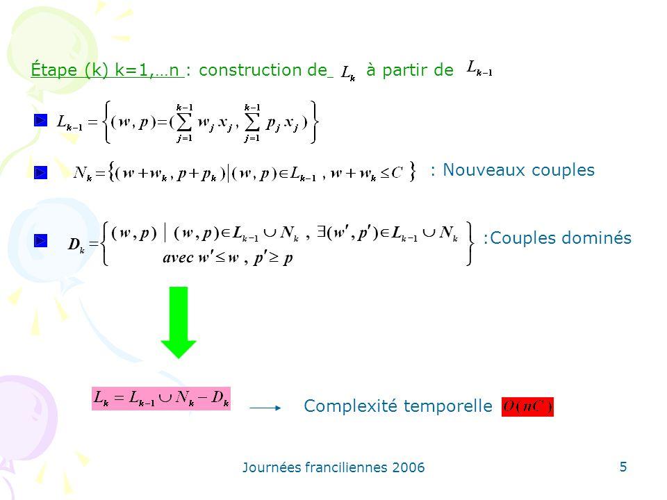 Journées franciliennes 2006 5 Étape (k) k=1,…n : construction deà partir de : Nouveaux couples :Couples dominés, ),(,),(),( 11 ppwwavec NLpwNLpwpw D k