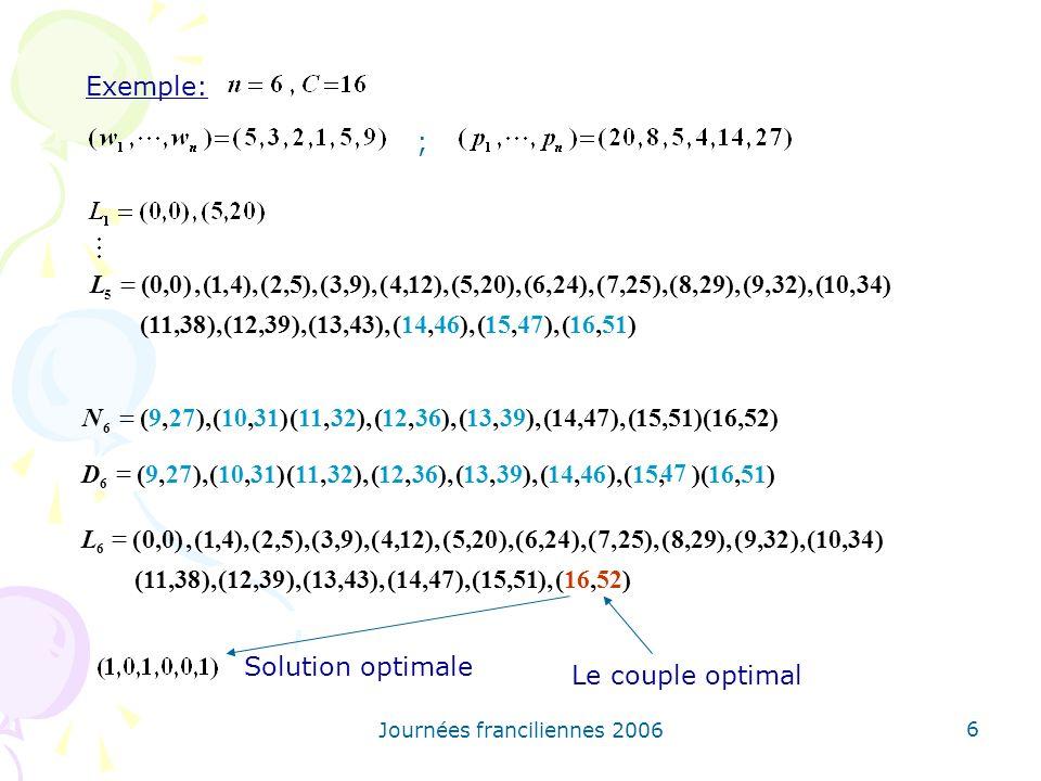 Journées franciliennes 2006 6 Exemple: ; )52,16)(51,15(),47,14(),39,13(),36,12(),32,11()31,10(),27,9( 6 N )51,16(),47,15(),46,14(),43,13(),39,12(),38,