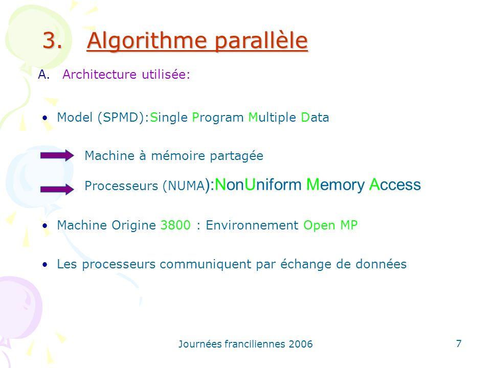 Journées franciliennes 2006 7 3.Algorithme parallèle A.Architecture utilisée: Model (SPMD):Single Program Multiple Data Machine à mémoire partagée Pro